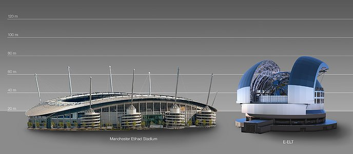 The E-ELT compared to the Manchester Etihad Stadium in the UK
