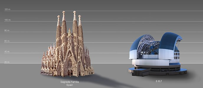 The E-ELT compared to the Sagrada Família in Barcelona, Spain