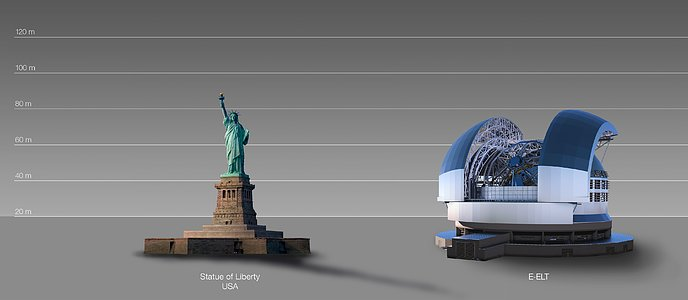 The E-ELT compared to the Statue of Liberty in New York, USA