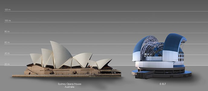 The E-ELT compared to the Sydney Opera House in Australia