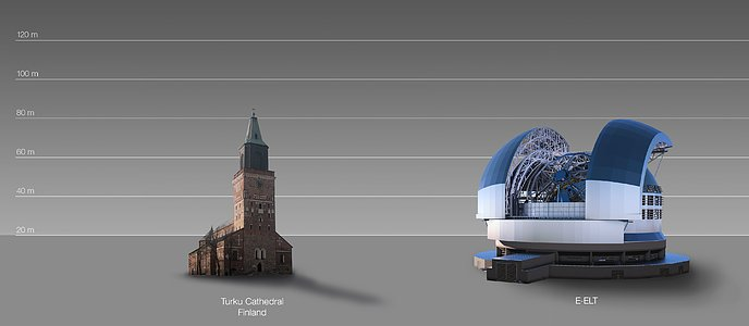 The E-ELT compared to Turku Cathedral, Finland