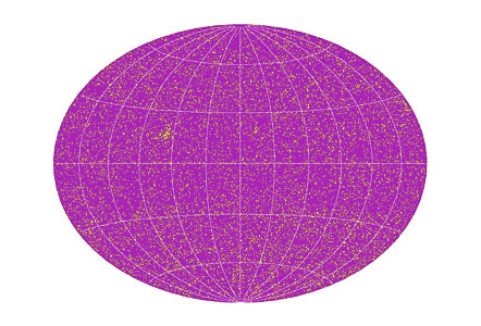 Sky Distribution of ~14.000 Observed Stars