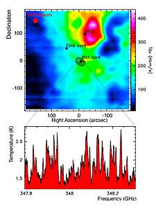 Sub-Millimetre Image of a Stellar Cradle
