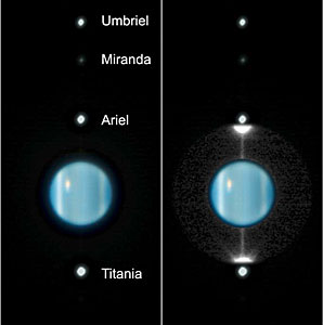 Peering at Uranus's Rings as they Swing Edge-on to Earth for the First Time Since their Discovery in 1977