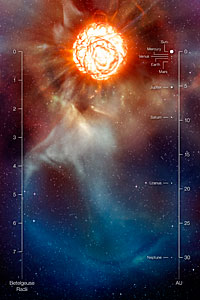 A plume on Betelgeuse (artist's impression with annotations)
