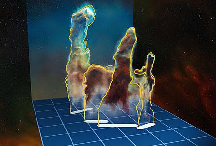 Dreidimensionale Visualisierung der Säulen der Schöpfung