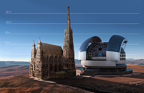 The E-ELT compared to St Stephen's Cathedral, Vienna, Austria