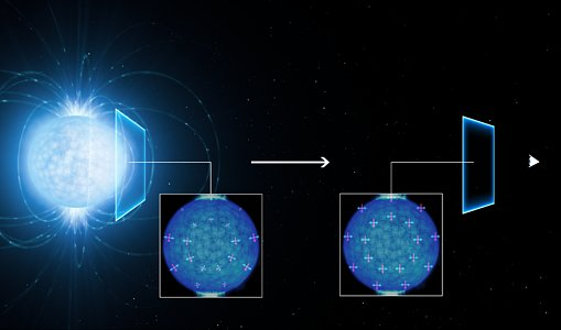 La polarización de la luz emitida por una estrella de neutrones