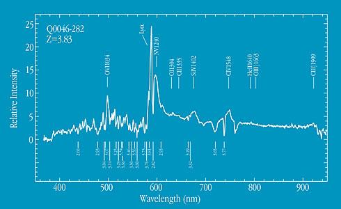 Spectrum of Quasar 0046-282 at Z=3.83