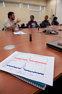 Daily science coordination meeting
