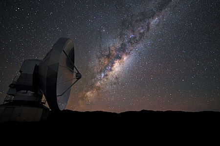 The Milky Way and ALMA