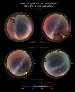 Airglow infographic