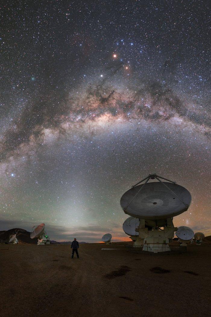 Our galaxy over ALMA