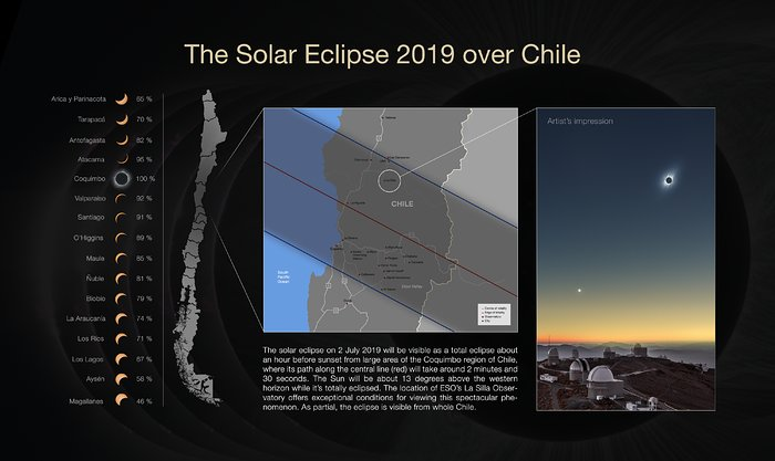 The total solar eclipse 2019 over Chile