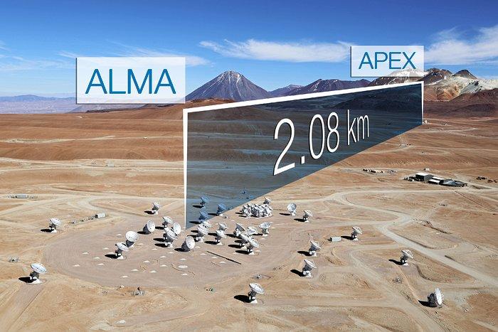 O ALMA observa pela primeira vez com uma linha de base muito longa