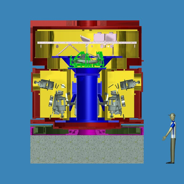Engineering view of the HARMONI spectrograph for the E-ELT