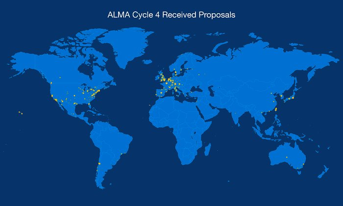 Locations of ALMA Cycle 4 proposers