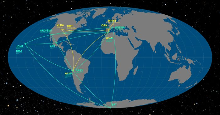 O Event Horizon Telescope e Global mm-VLBI Array na Terra