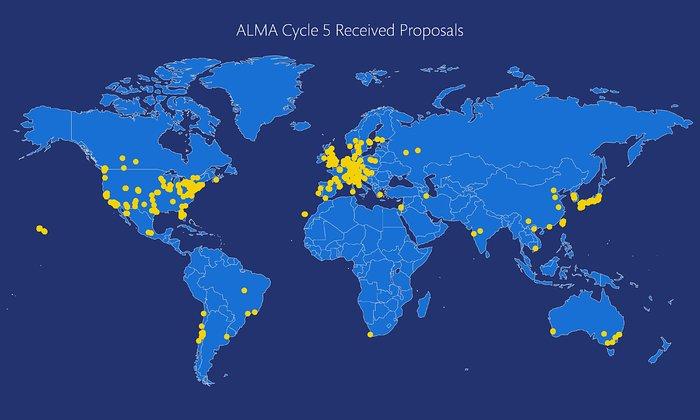 Woher kommen die Antragsteller für den 5. Zyklus der ALMA-Beobachtungen?