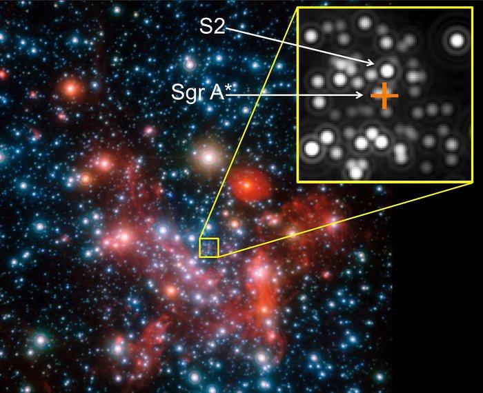 Foto van het galactisch centrum