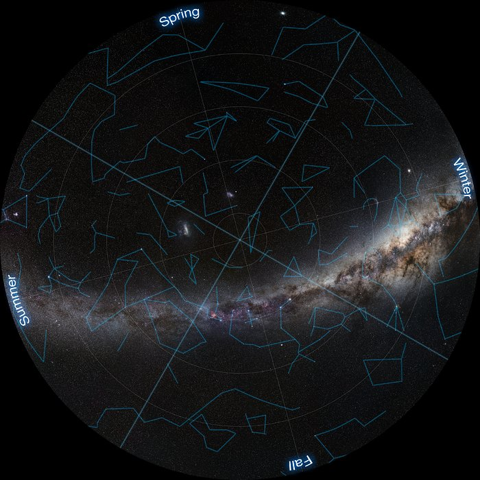 Fish-eye view of the Southern Sky