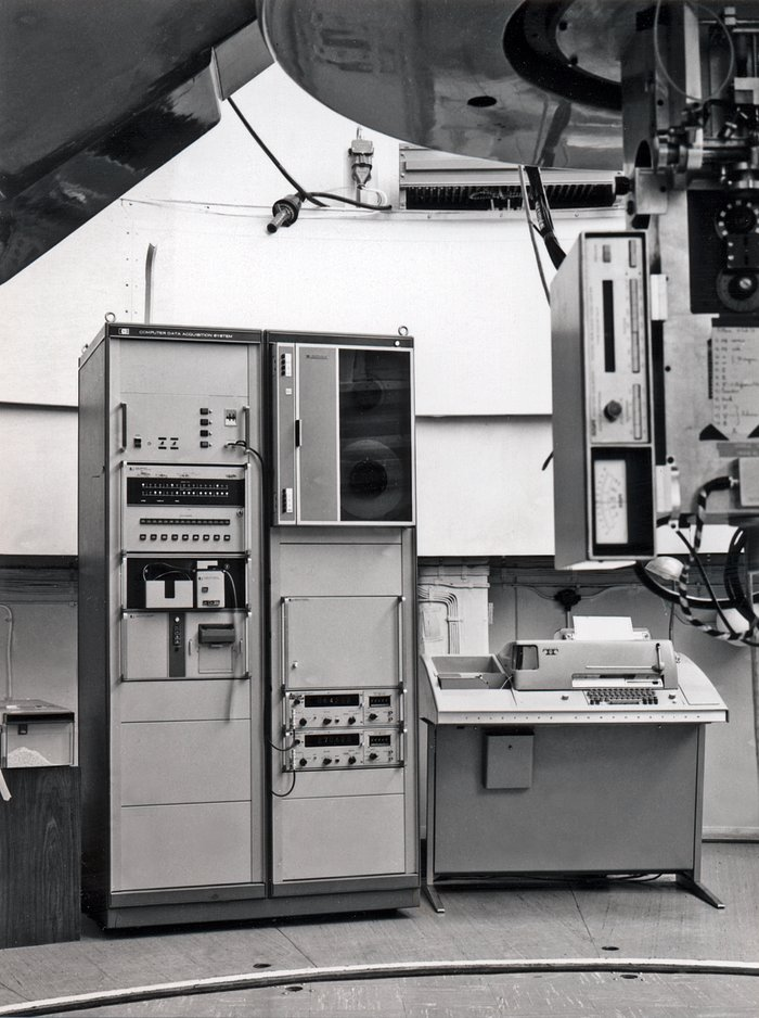 Telescope controls
