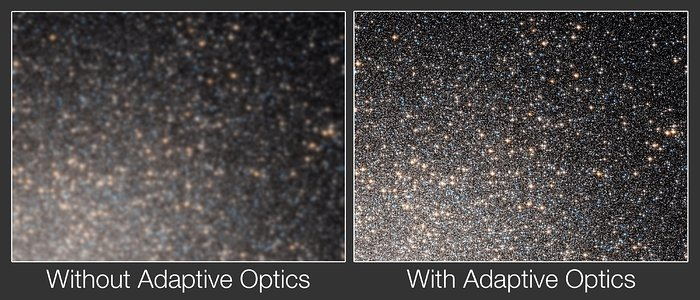 Adaptive optics comparison