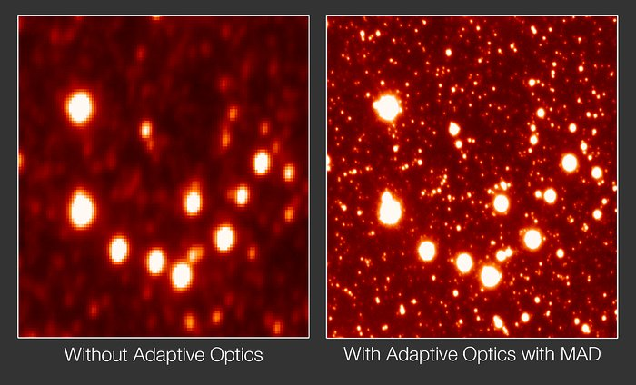 Adaptive optics with MAD