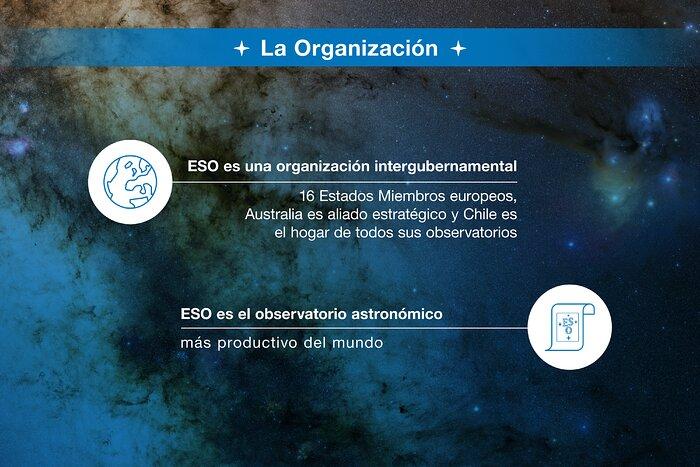 ESO-Chile infographic