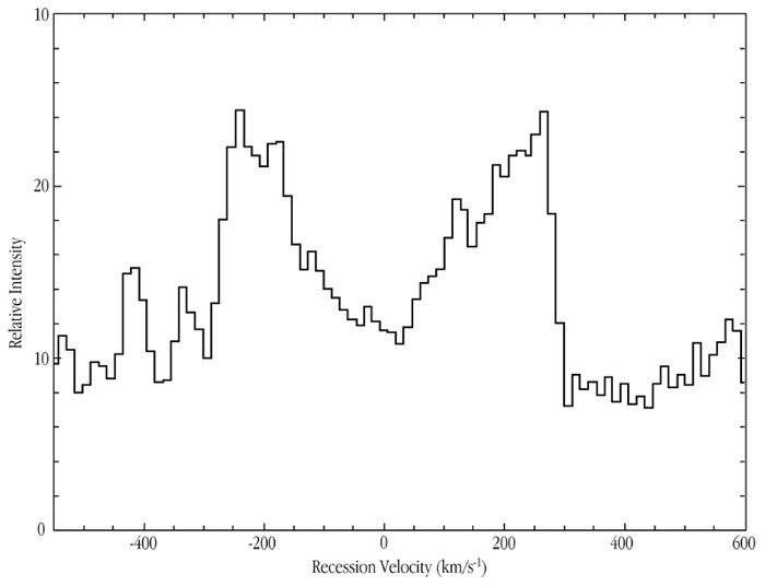 H-alpha Profile of Spiral Galaxy ISOHDF 27