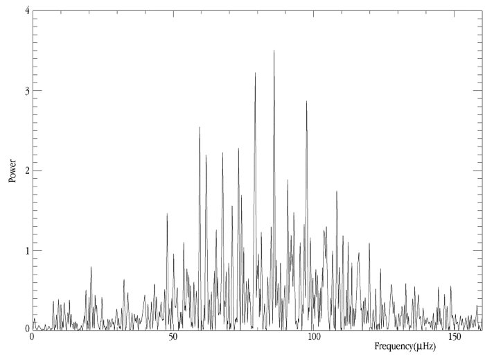 Oscillation frequencies in the giant star xi Hya