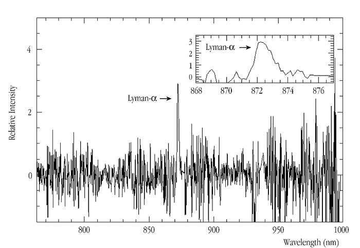 Spectrum of the extremely distant galaxy z6VDF J022803-041618