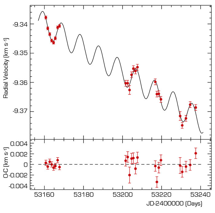 Velocity variation of mu Arae observed by HARPS