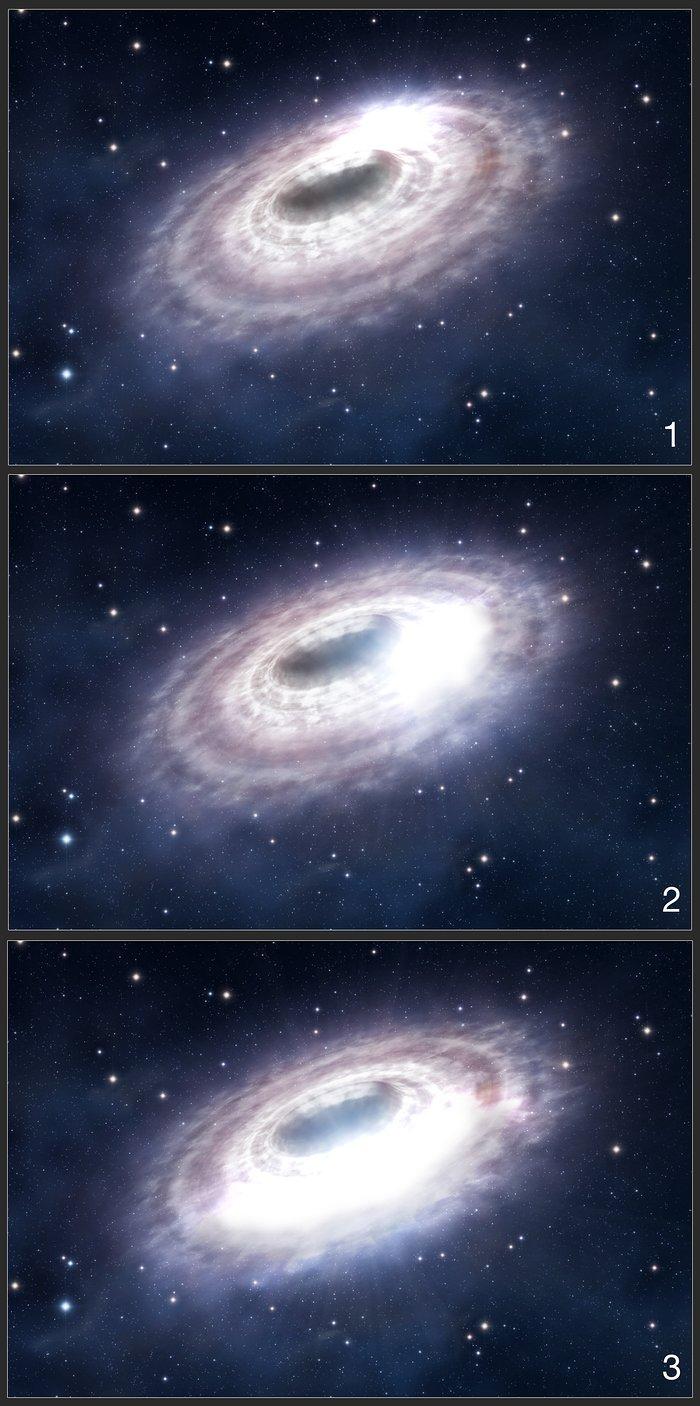 Destellos del disco de material circundante del agujero negro Sagittarius A*