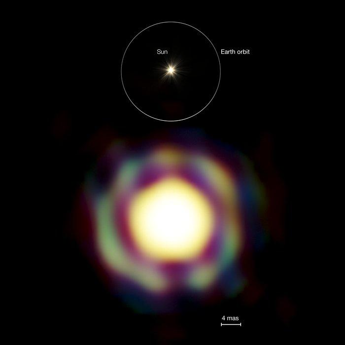 La estrella T Leporis a escala