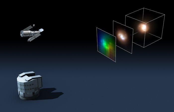Una visión 3D de galaxias remotas