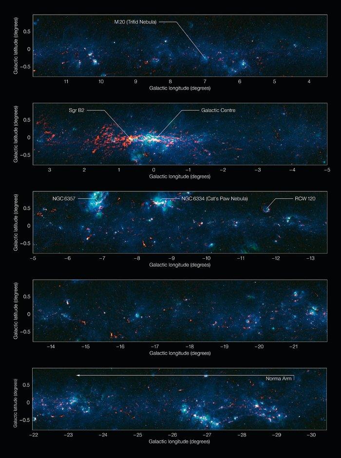 Vista del Plano Galáctico desde el estudio ATLASGAL (anotado y en cinco secciones)