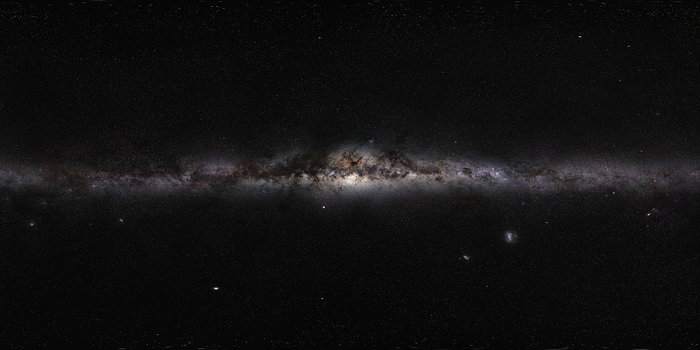 The Milky Way panorama