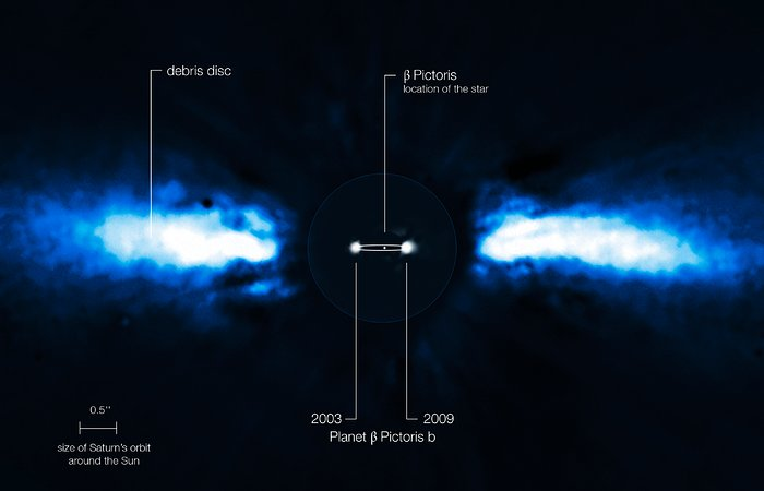 Planeta alrededor de Beta Pictoris (con anotaciones)