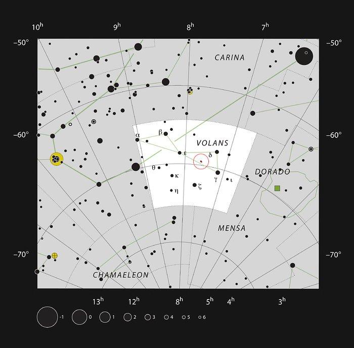La galaxia Meathook, NGC 2442, en la constelación de Volans