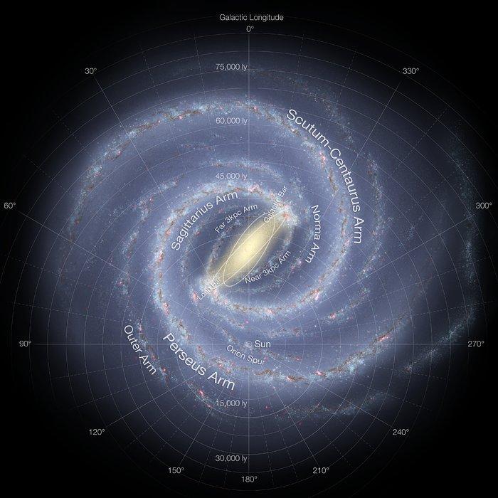 Künstlerische Darstellung der Milchstraße (aktuell beschriftet)
