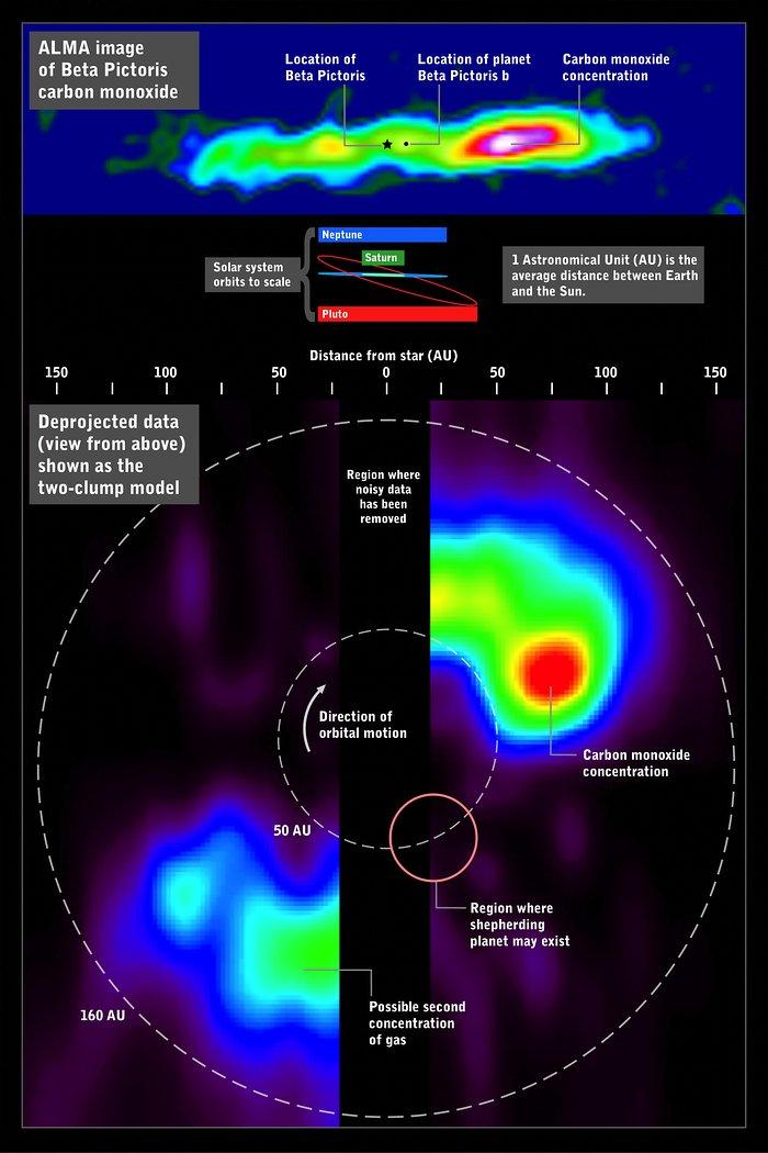 Infografika – oxid uhelnatý kolem hvězdy Beta Pictoris pohledem teleskopu ALMA
