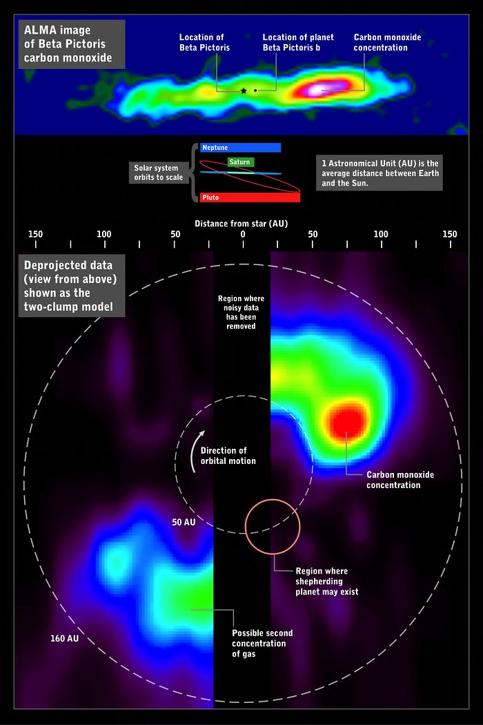 ALMA:s bild på kolmonoxid omkring Beta Pictoris (infografik)