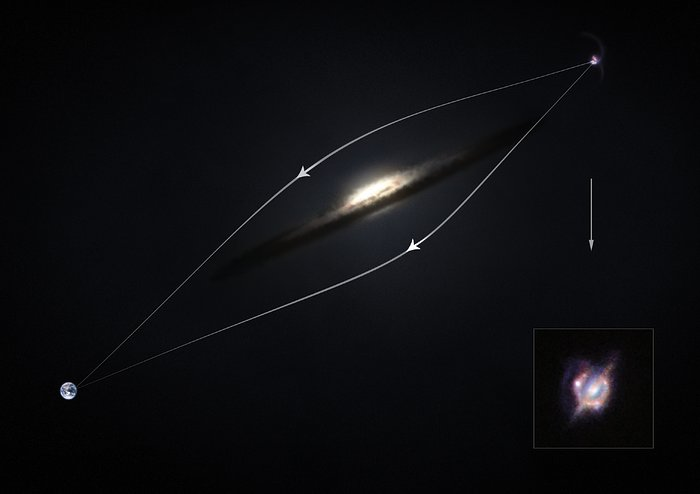 How gravitational lensing acts like a magnifying glass