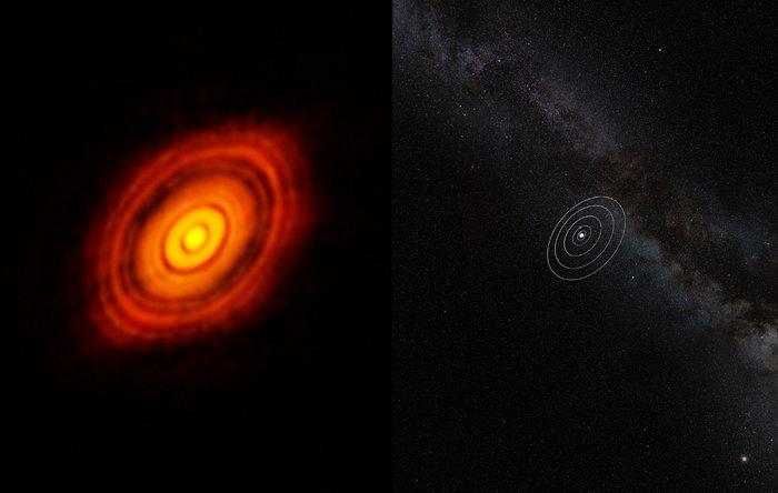 Comparaison de HL Tauri avec le Système Solaire
