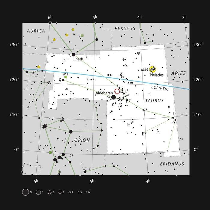 HL Tauri in het sterrenbeeld Stier