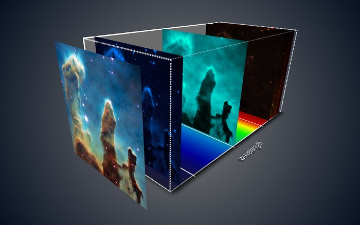 The three-dimensional view of the Pillars of Creation from MUSE