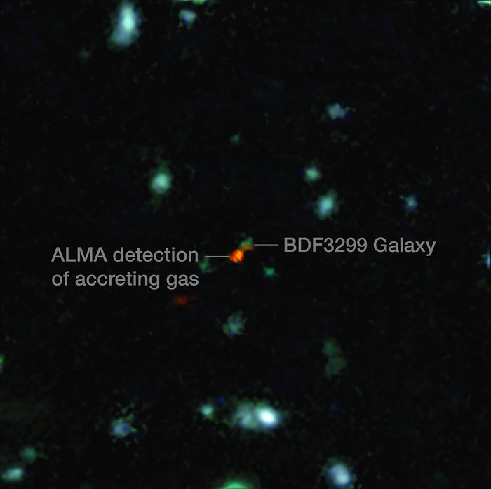 ALMA witnesses assembly of galaxy in early Universe (annotated)