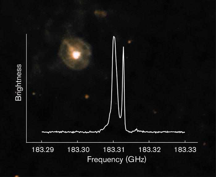 Pozorování hvězdy W Hydrae pomocí přístroje SEPIA