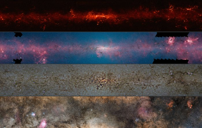 Comparison of the central part of the Milky Way at different wavelengths